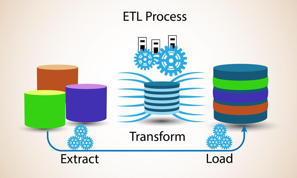 Jupyter Notebooks und ETL Prozesse